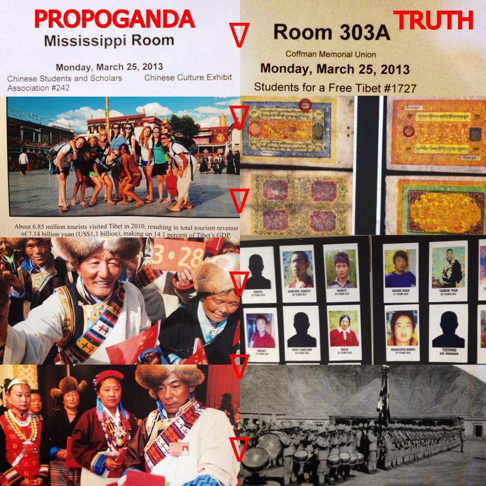 Communist Propaganda about Tibet