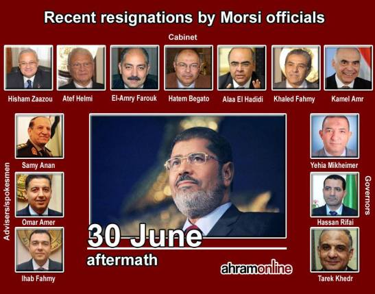 resident Morsi has refused to bow to the Military