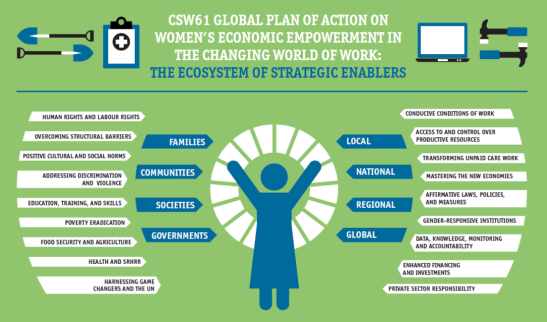 csw61-summary_global-plan-of-action
